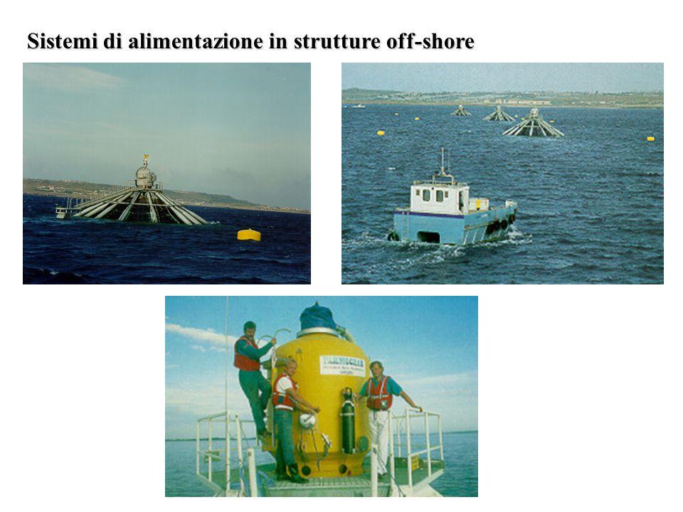 Sistemi di alimentazione in strutture off-shore