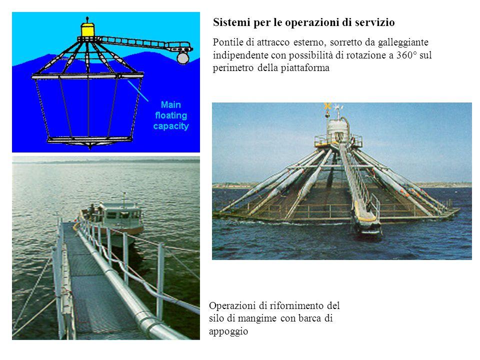 Sistemi per le operazioni di servizio Pontile di attracco esterno, sorretto da galleggiante indipendente con possibilità di rotazione a 360° sul perim