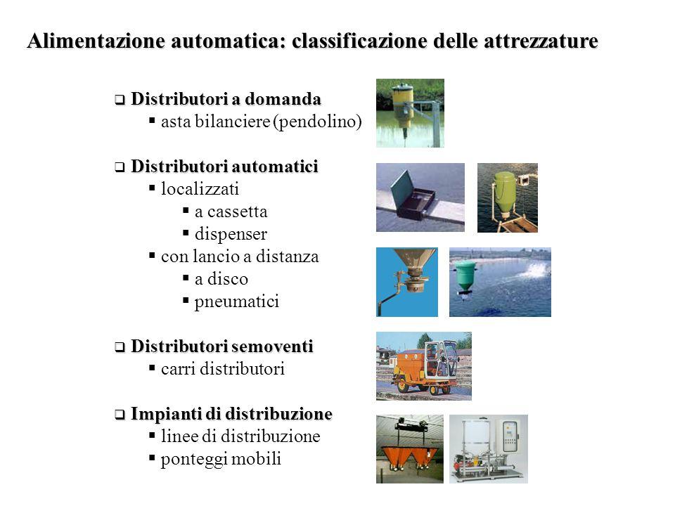Alimentazione automatica: classificazione delle attrezzature  Distributori a domanda  asta bilanciere (pendolino) Distributori automatici  Distribu
