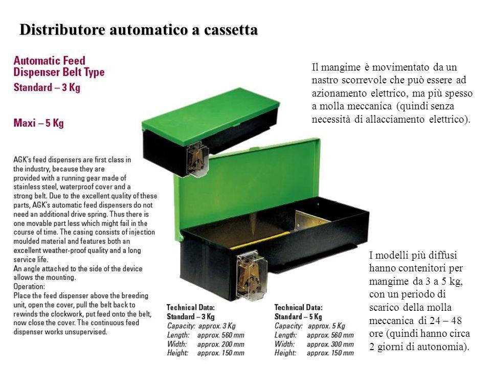 Distributore automatico a cassetta Il mangime è movimentato da un nastro scorrevole che può essere ad azionamento elettrico, ma più spesso a molla mec
