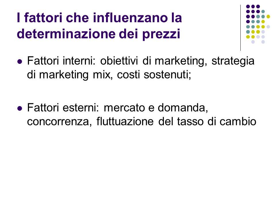 I fattori che influenzano la determinazione dei prezzi Fattori interni: obiettivi di marketing, strategia di marketing mix, costi sostenuti; Fattori esterni: mercato e domanda, concorrenza, fluttuazione del tasso di cambio