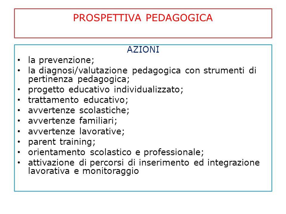 PROSPETTIVA PEDAGOGICA AZIONI la prevenzione; la diagnosi/valutazione pedagogica con strumenti di pertinenza pedagogica; progetto educativo individual