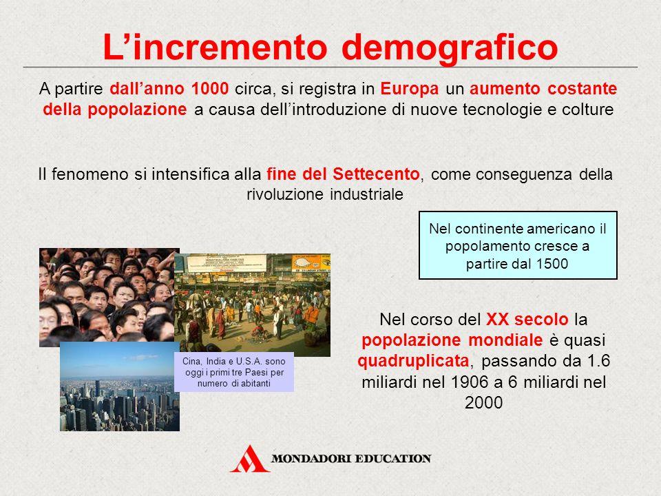 L'incremento demografico Il fenomeno si intensifica alla fine del Settecento, come conseguenza della rivoluzione industriale A partire dall'anno 1000