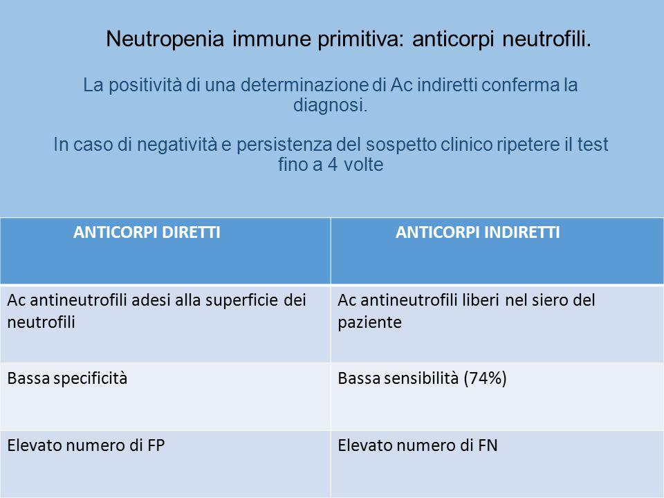 Neutropenia immune primitiva: anticorpi neutrofili. La positività di una determinazione di Ac indiretti conferma la diagnosi. In caso di negatività e