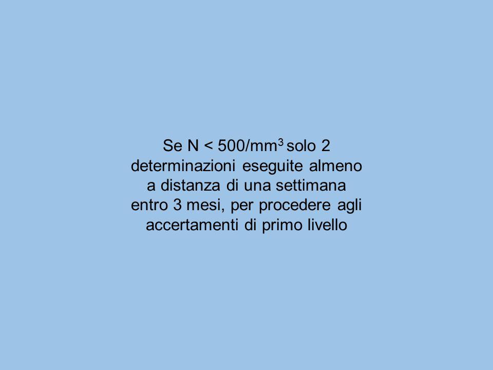 Se N < 500/mm 3 solo 2 determinazioni eseguite almeno a distanza di una settimana entro 3 mesi, per procedere agli accertamenti di primo livello