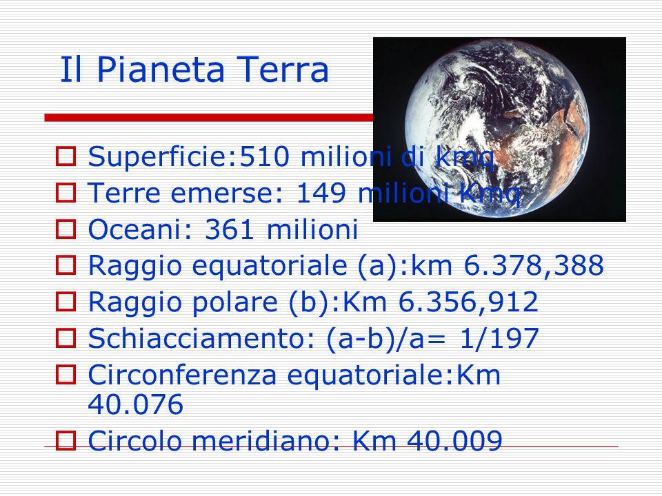 Continenti ed oceani I continenti America del Nord America del Sud Asia Europa Africa Oceania Gli oceani Oceano Atlantico Oceano Pacifico Oceano Indiano Oceano Artico Oceano Antartico