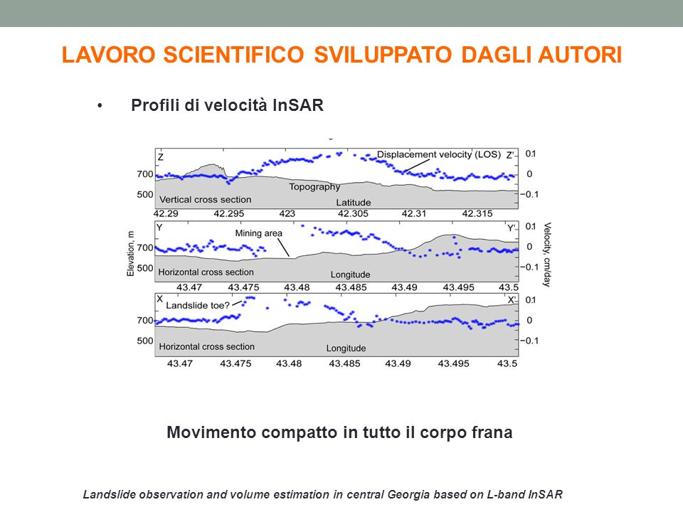 Landslide observation and volume estimation in central Georgia based on L-band InSAR LAVORO SCIENTIFICO SVILUPPATO DAGLI AUTORI Profili di velocità In