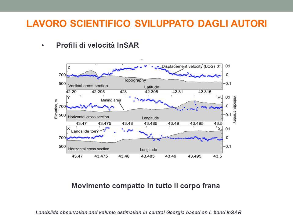 Landslide observation and volume estimation in central Georgia based on L-band InSAR Analisi dello sviluppo dell'attività mineraria tramite immagini da Landsat LAVORO SCIENTIFICO SVILUPPATO DAGLI AUTORI