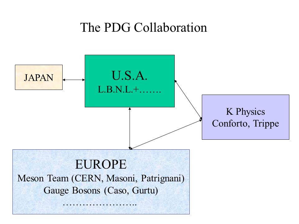 U.S.A. L.B.N.L.+……. The PDG Collaboration JAPAN EUROPE Meson Team (CERN, Masoni, Patrignani) Gauge Bosons (Caso, Gurtu) ………………….. K Physics Conforto,