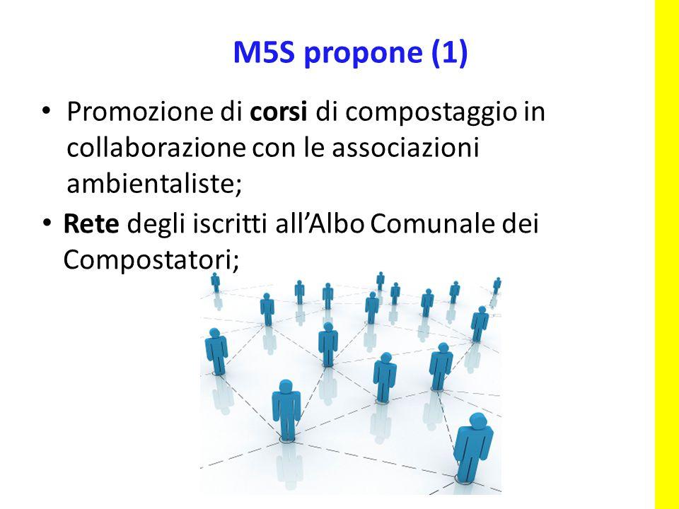 Promozione di corsi di compostaggio in collaborazione con le associazioni ambientaliste; M5S propone (1) Rete degli iscritti all'Albo Comunale dei Com
