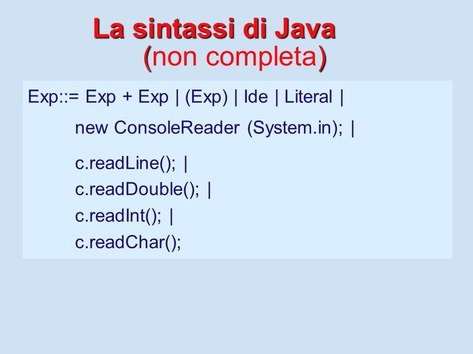 La sintassi di Java () La sintassi di Java (non completa) Exp::= Exp + Exp | (Exp) | Ide | Literal | new ConsoleReader (System.in); | c.readLine(); |