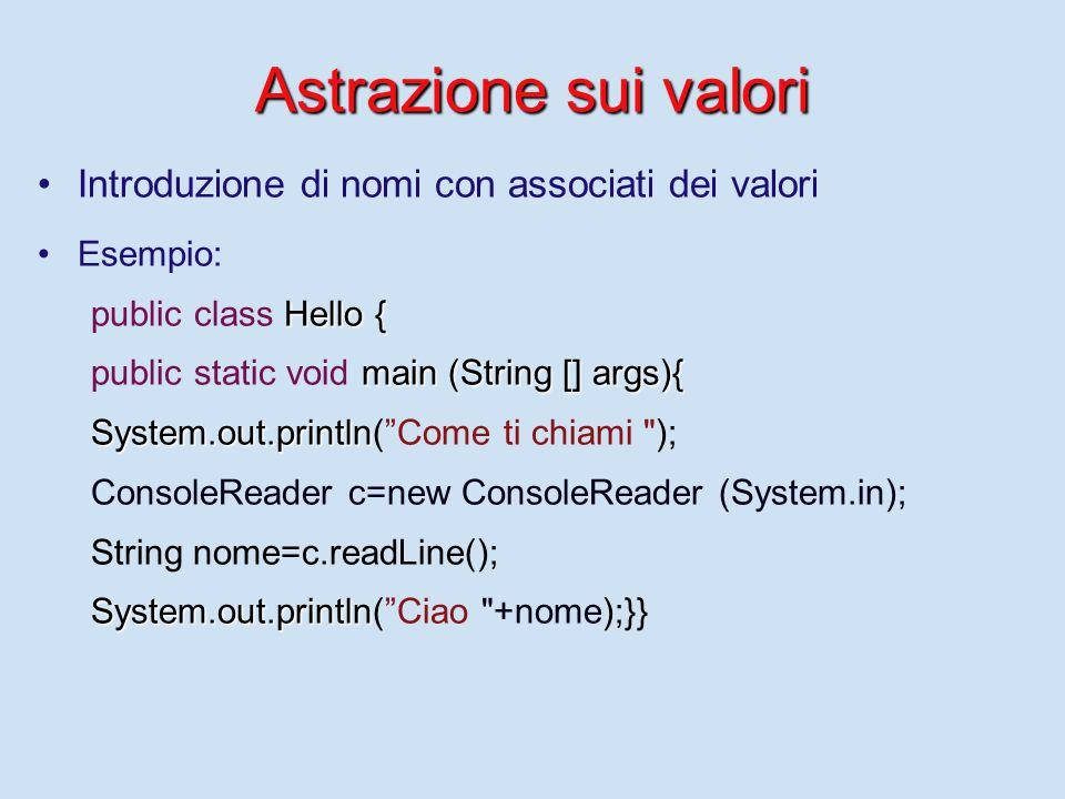 Astrazione sui valori Introduzione di nomi con associati dei valori Esempio: Hello { public class Hello { main (String [] args){ public static void main (String [] args){ System.out.println System.out.println( Come ti chiami ); ConsoleReader c=new ConsoleReader (System.in); String nome=c.readLine(); System.out.println System.out.println( Ciao +nome);}}