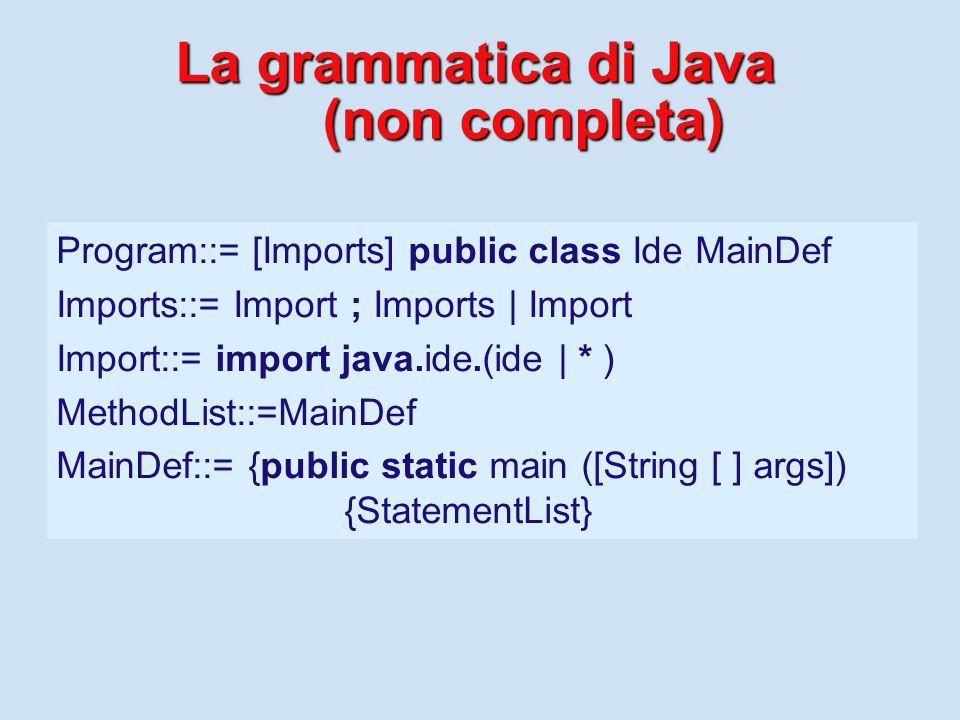 La grammatica di Java (non completa) Program::= [Imports] public class Ide MainDef Imports::= Import ; Imports | Import Import::= import java.ide.(ide | * ) MethodList::=MainDef MainDef::= {public static main ([String [ ] args]) {StatementList}