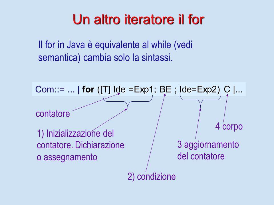 Un altro iteratore il for for ([T] Ide =Exp1; BE ; Ide=Exp2) C |... Com::=... | for ([T] Ide =Exp1; BE ; Ide=Exp2) C |... contatore 4 corpo 1) Inizial