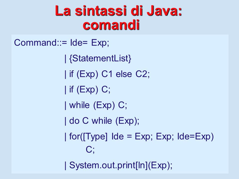 La sintassi di Java: comandi Command::= Ide= Exp; | {StatementList} | if (Exp) C1 else C2; | if (Exp) C; | while (Exp) C; | do C while (Exp); | for([Type] Ide = Exp; Exp; Ide=Exp) C; | System.out.print[ln](Exp);
