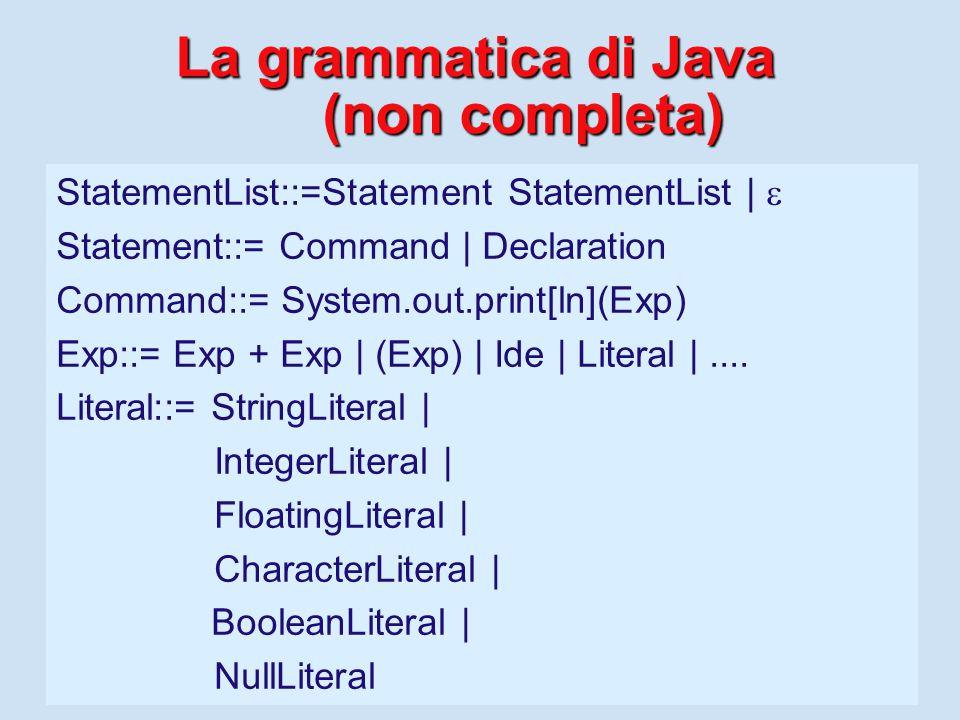 La grammatica di Java (non completa) StatementList::=Statement StatementList |  Statement::= Command | Declaration Command::= System.out.print[ln](Ex