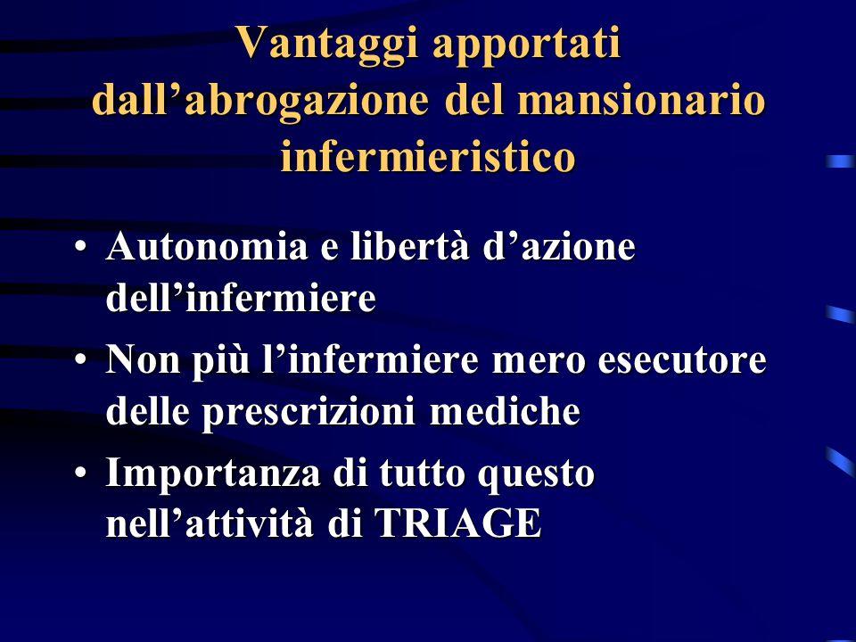 Vantaggi apportati dall'abrogazione del mansionario infermieristico Autonomia e libertà d'azione dell'infermiereAutonomia e libertà d'azione dell'infermiere Non più l'infermiere mero esecutore delle prescrizioni medicheNon più l'infermiere mero esecutore delle prescrizioni mediche Importanza di tutto questo nell'attività di TRIAGEImportanza di tutto questo nell'attività di TRIAGE