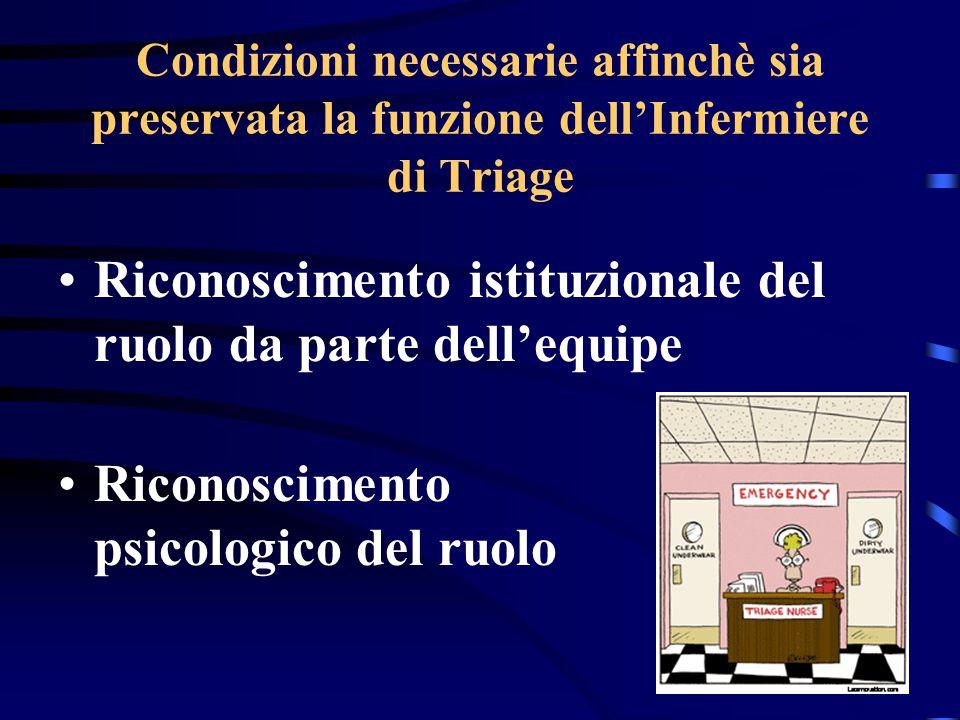 Requisiti necessari per giungere ad un'autonomia professionale responsabile: Fiducia Autorevolezza Credibilità
