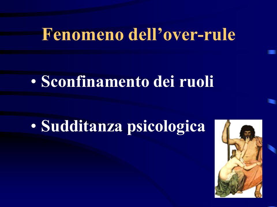 Fenomeno dell'over-rule Sconfinamento dei ruoli Sudditanza psicologica