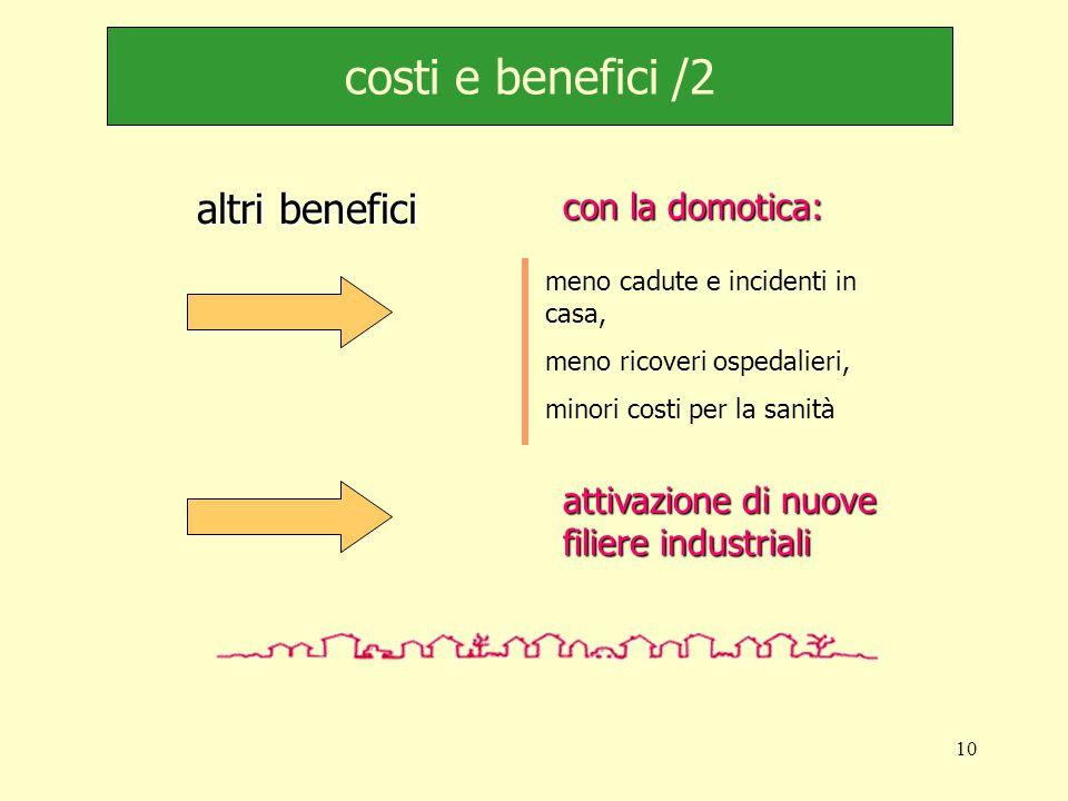 10 costi e benefici /2 meno cadute e incidenti in casa, meno ricoveri ospedalieri, minori costi per la sanità attivazione di nuove filiere industriali con la domotica: altri benefici