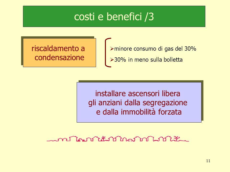 11 costi e benefici /3 riscaldamento a condensazione riscaldamento a condensazione installare ascensori libera gli anziani dalla segregazione e dalla