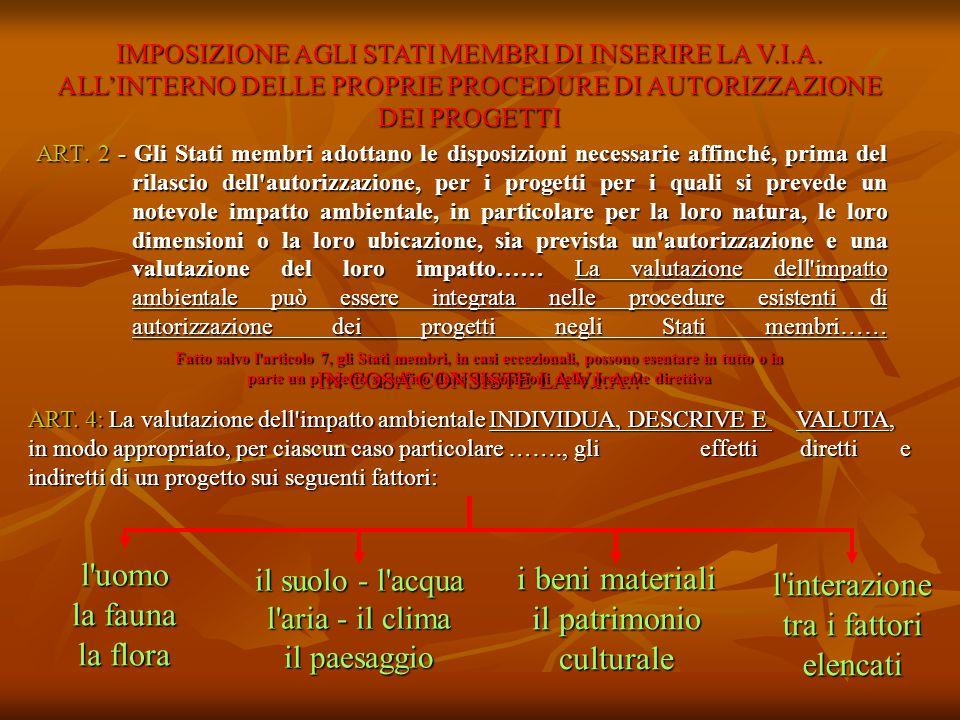 ART. 2 - Gli Stati membri adottano le disposizioni necessarie affinché, prima del rilascio dell'autorizzazione, per i progetti per i quali si prevede