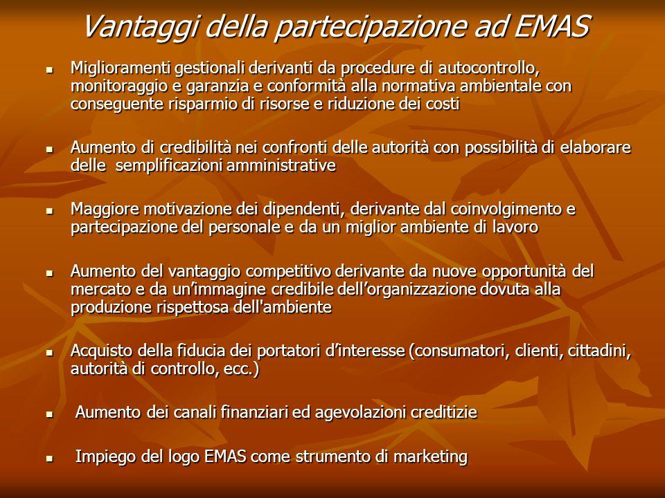 Vantaggi della partecipazione ad EMAS Miglioramenti gestionali derivanti da procedure di autocontrollo, monitoraggio e garanzia e conformità alla norm