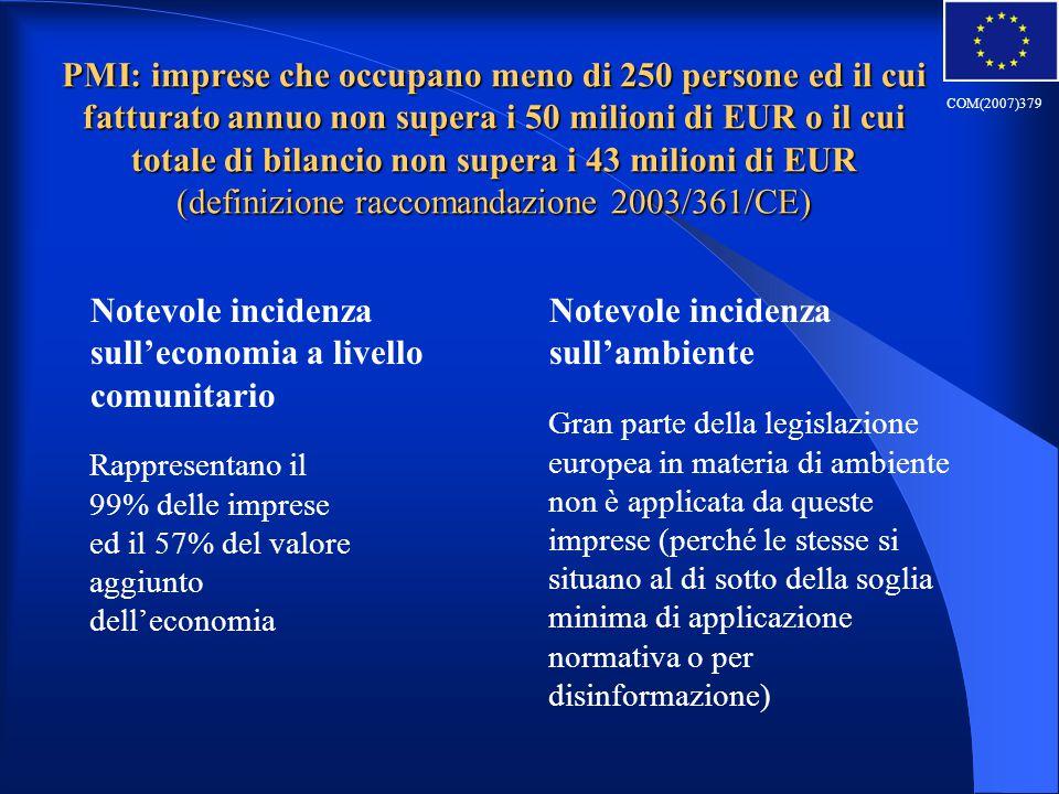 PMI: imprese che occupano meno di 250 persone ed il cui fatturato annuo non supera i 50 milioni di EUR o il cui totale di bilancio non supera i 43 mil