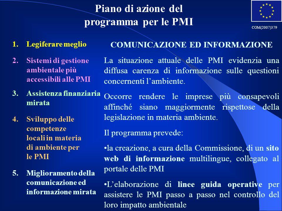 Piano di azione del programma per le PMI 5.Miglioramento della comunicazione ed informazione mirata 1.Legiferare meglio 2.Sistemi di gestione ambienta