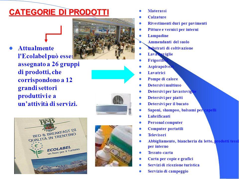 CATEGORIE DI PRODOTTI Attualmente l'Ecolabel può essere assegnato a 26 gruppi di prodotti, che corrispondono a 12 grandi settori produttivi e a un'att
