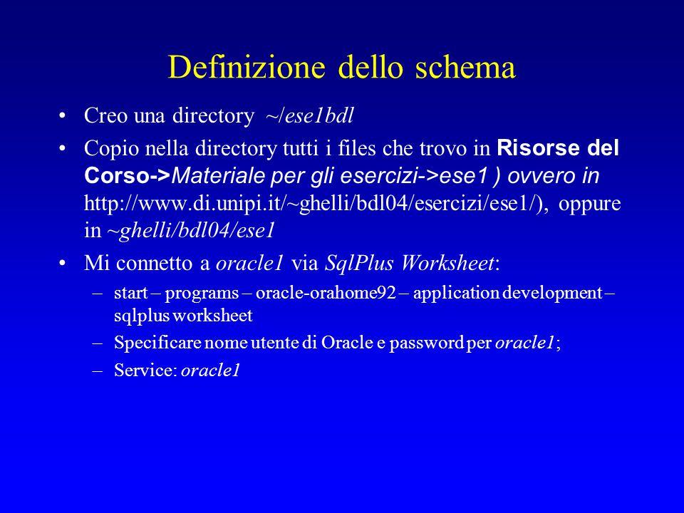 Definizione dello schema Creo una directory ~/ese1bdl Copio nella directory tutti i files che trovo in Risorse del Corso->Materiale per gli esercizi->ese1 ) ovvero in http://www.di.unipi.it/~ghelli/bdl04/esercizi/ese1/), oppure in ~ghelli/bdl04/ese1 Mi connetto a oracle1 via SqlPlus Worksheet: –start – programs – oracle-orahome92 – application development – sqlplus worksheet –Specificare nome utente di Oracle e password per oracle1; –Service: oracle1