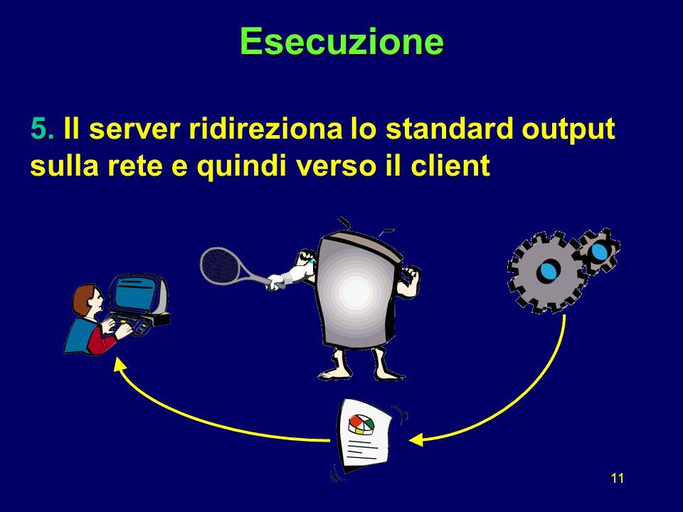 11Esecuzione 5. 5. Il server ridireziona lo standard output sulla rete e quindi verso il client
