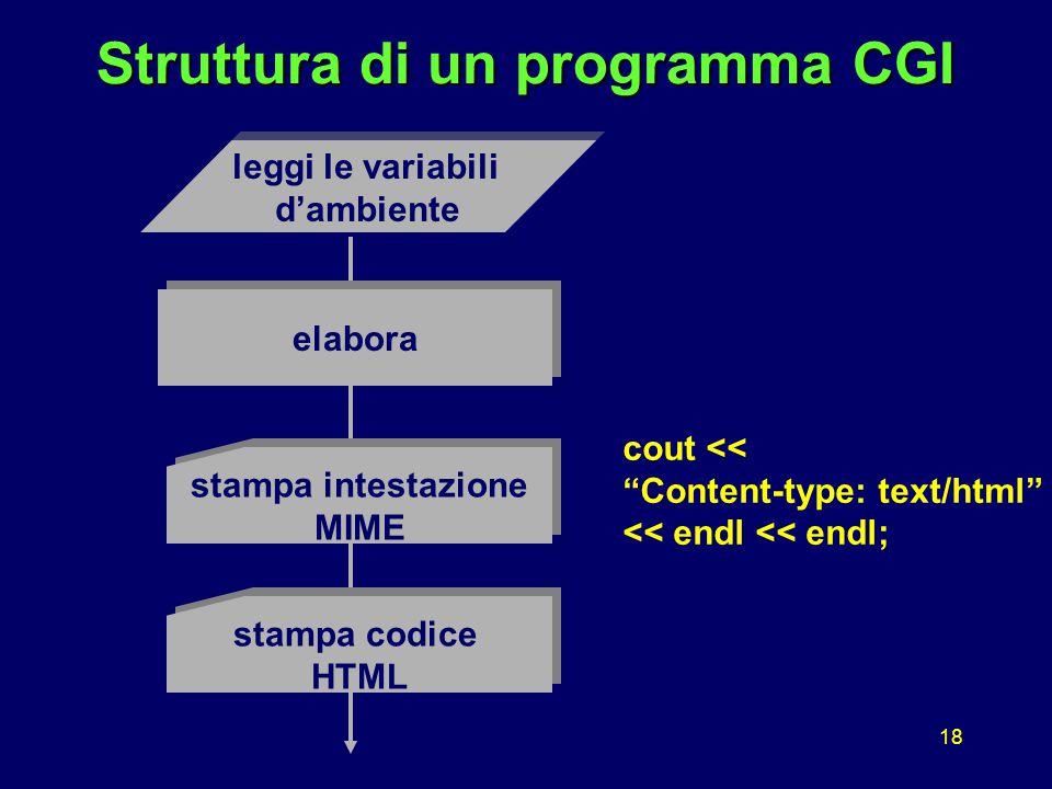18 Struttura di un programma CGI leggi le variabili d'ambiente leggi le variabili d'ambiente stampa codice HTML stampa codice HTML elabora stampa intestazione MIME stampa intestazione MIME cout << Content-type: text/html << endl << endl;