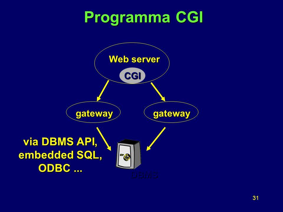 31 Programma CGI Programma CGI Web server CGI gatewaygateway DBMS via DBMS API, embedded SQL, ODBC...