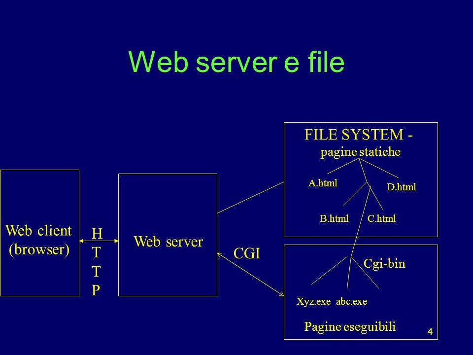 4 Web server e file Web server FILE SYSTEM - pagine statiche A.html B.htmlC.html D.html Cgi-bin Xyz.exeabc.exe Pagine eseguibili CGI HTTPHTTP Web clie