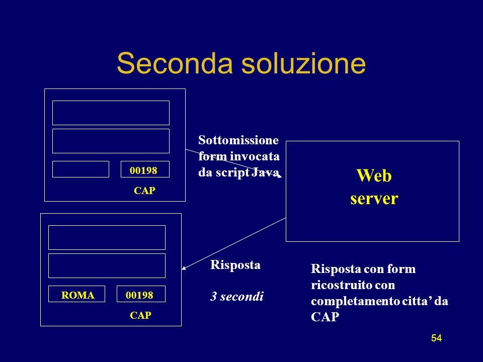 54 CAP Web server Sottomissione form invocata da script Java Risposta 3 secondi Risposta con form ricostruito con completamento citta' da CAP Seconda soluzione CAP 00198 ROMA