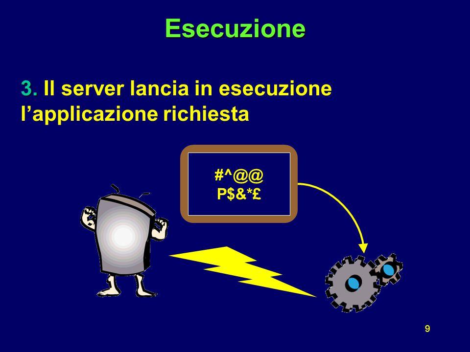 9Esecuzione 3. 3. Il server lancia in esecuzione l'applicazione richiesta #^@@ P$&*£