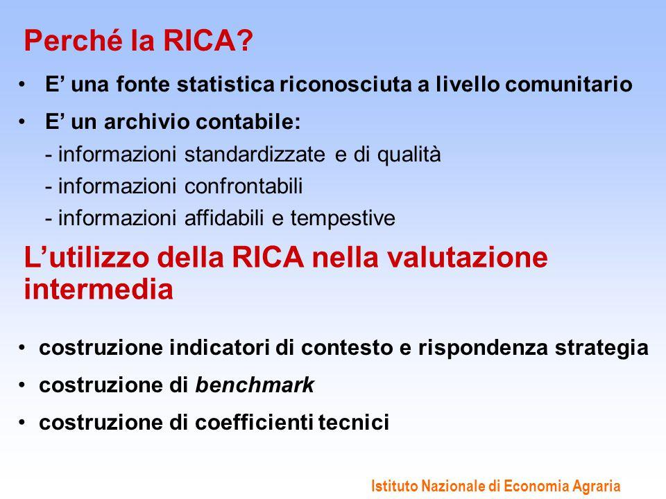 L'archivio RICA per la valutazione Istituto Nazionale di Economia Agraria