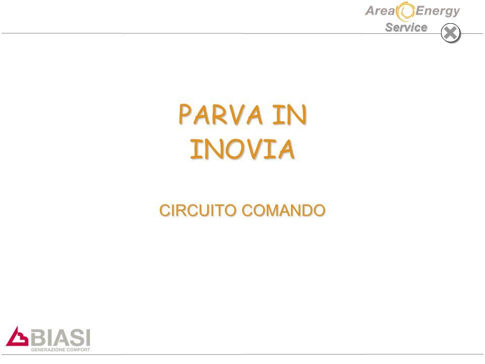 Service PARVA IN INOVIA CIRCUITO COMANDO