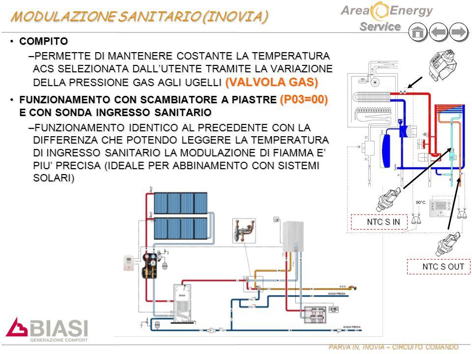 PARVA IN, INOVIA – CIRCUITO COMANDO PARVA IN, INOVIA – CIRCUITO COMANDO Service MODULAZIONE SANITARIO (INOVIA) COMPITOCOMPITO –PERMETTE DI MANTENERE COSTANTE LA TEMPERATURA ACS SELEZIONATA DALL'UTENTE TRAMITE LA VARIAZIONE DELLA PRESSIONE GAS AGLI UGELLI (VALVOLA GAS) FUNZIONAMENTO CON SCAMBIATORE A PIASTRE (P03=00) E CON SONDA INGRESSO SANITARIOFUNZIONAMENTO CON SCAMBIATORE A PIASTRE (P03=00) E CON SONDA INGRESSO SANITARIO –FUNZIONAMENTO IDENTICO AL PRECEDENTE CON LA DIFFERENZA CHE POTENDO LEGGERE LA TEMPERATURA DI INGRESSO SANITARIO LA MODULAZIONE DI FIAMMA E' PIU' PRECISA (IDEALE PER ABBINAMENTO CON SISTEMI SOLARI) NTC S IN NTC S OUT