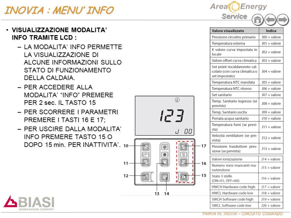 PARVA IN, INOVIA – CIRCUITO COMANDO PARVA IN, INOVIA – CIRCUITO COMANDO Service INOVIA : MENU' INFO VISUALIZZAZIONE MODALITA' INFO TRAMITE LCD :VISUALIZZAZIONE MODALITA' INFO TRAMITE LCD : –LA MODALITA' INFO PERMETTE LA VISUALIZZAZIONE DI ALCUNE INFORMAZIONI SULLO STATO DI FUNZIONAMENTO DELLA CALDAIA.