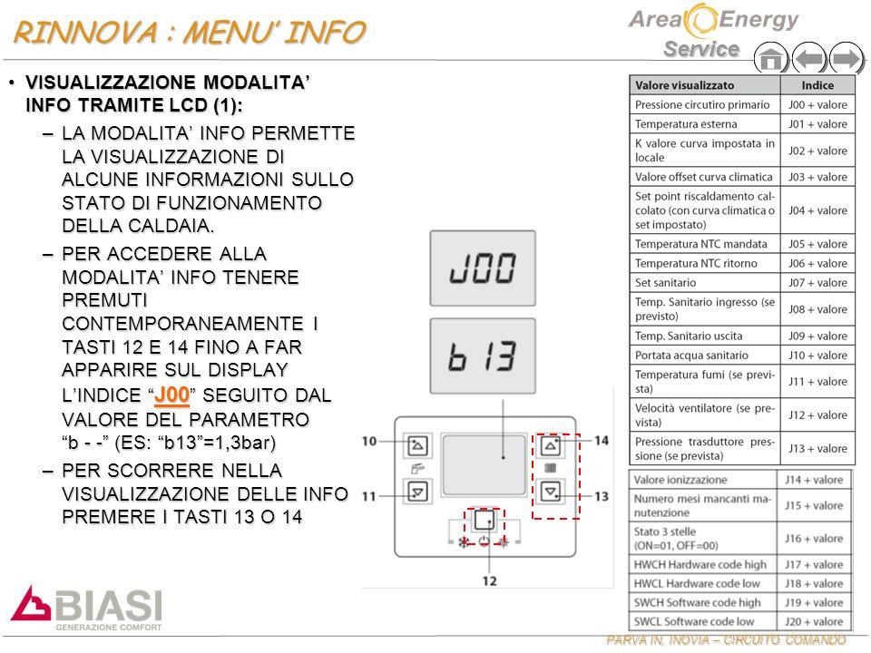 PARVA IN, INOVIA – CIRCUITO COMANDO PARVA IN, INOVIA – CIRCUITO COMANDO Service VISUALIZZAZIONE MODALITA' INFO TRAMITE LCD (1):VISUALIZZAZIONE MODALITA' INFO TRAMITE LCD (1): –LA MODALITA' INFO PERMETTE LA VISUALIZZAZIONE DI ALCUNE INFORMAZIONI SULLO STATO DI FUNZIONAMENTO DELLA CALDAIA.