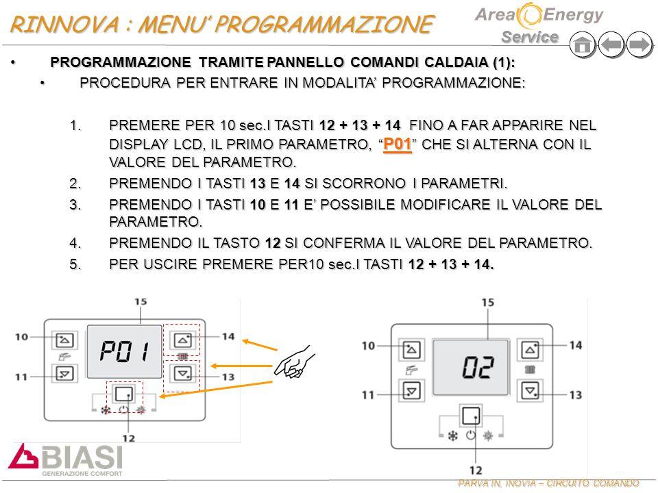 PARVA IN, INOVIA – CIRCUITO COMANDO PARVA IN, INOVIA – CIRCUITO COMANDO Service RINNOVA : MENU' PROGRAMMAZIONE PROGRAMMAZIONE TRAMITE PANNELLO COMANDI CALDAIA (1):PROGRAMMAZIONE TRAMITE PANNELLO COMANDI CALDAIA (1): PROCEDURA PER ENTRARE IN MODALITA' PROGRAMMAZIONE:PROCEDURA PER ENTRARE IN MODALITA' PROGRAMMAZIONE: 1.PREMERE PER 10 sec.I TASTI 12 + 13 + 14 FINO A FAR APPARIRE NEL DISPLAY LCD, IL PRIMO PARAMETRO, P01 CHE SI ALTERNA CON IL VALORE DEL PARAMETRO.