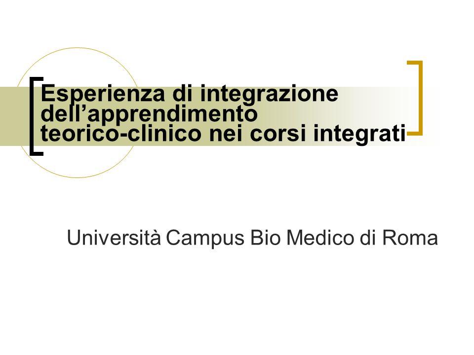 Esperienza di integrazione dell'apprendimento teorico-clinico nei corsi integrati Università Campus Bio Medico di Roma
