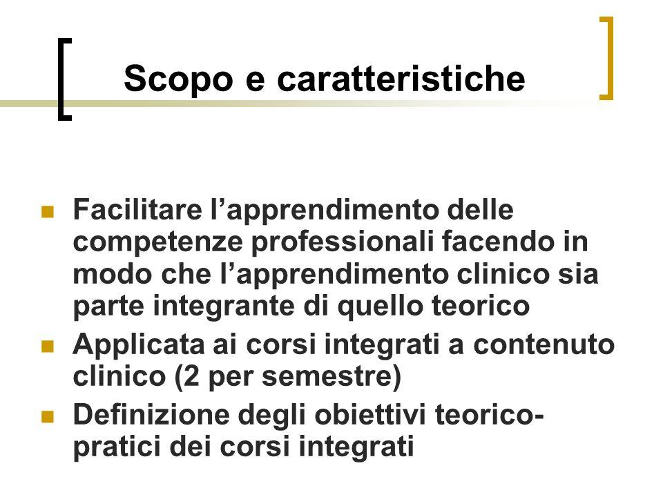 Scopo e caratteristiche Facilitare l'apprendimento delle competenze professionali facendo in modo che l'apprendimento clinico sia parte integrante di quello teorico Applicata ai corsi integrati a contenuto clinico (2 per semestre) Definizione degli obiettivi teorico- pratici dei corsi integrati