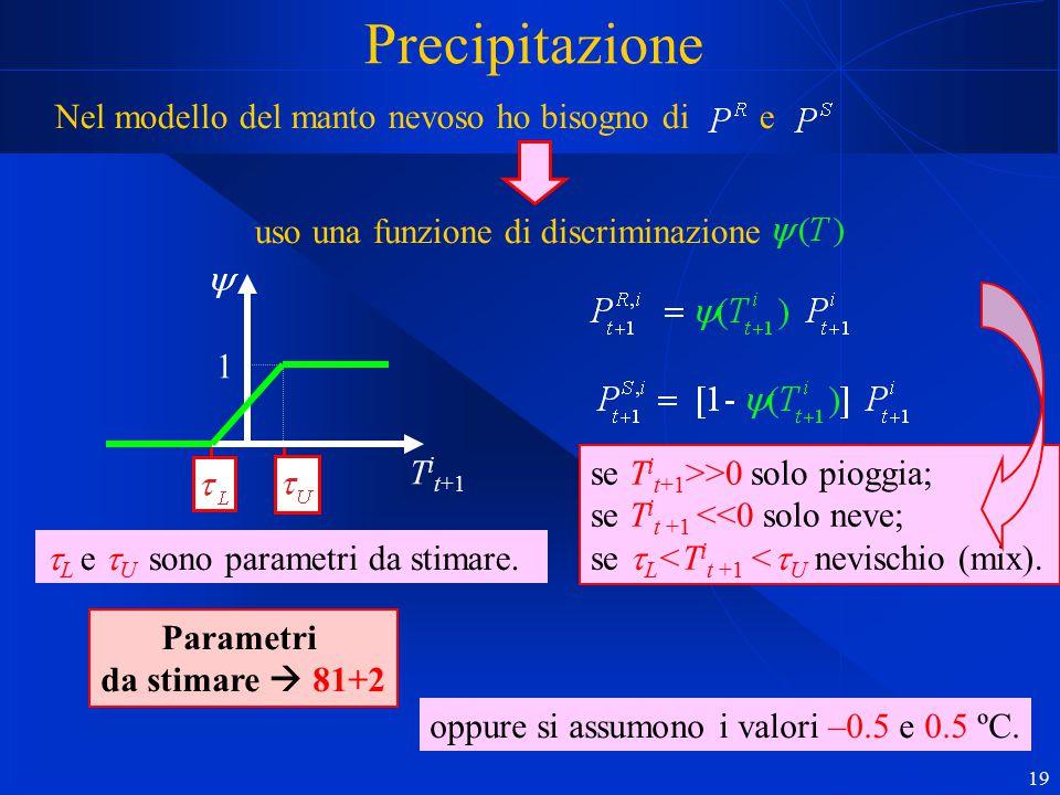 19 Precipitazione Nel modello del manto nevoso ho bisogno di e uso una funzione di discriminazione T i t+1 1  L e  U sono parametri da stimare. se T