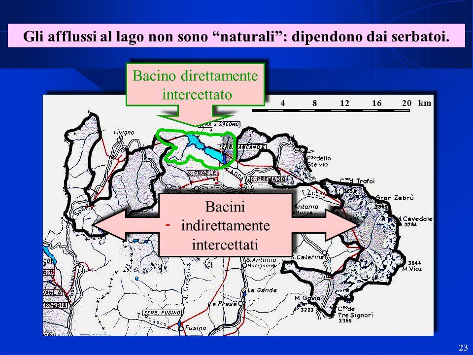 """23 Bacini direttamente e indirettamente intercettati 0 4 8 12 16 20 km Gli afflussi al lago non sono """"naturali"""": dipendono dai serbatoi. Bacini indire"""