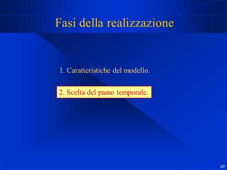 29 Fasi della realizzazione 1. Caratteristiche del modello. 2. Scelta del passo temporale.