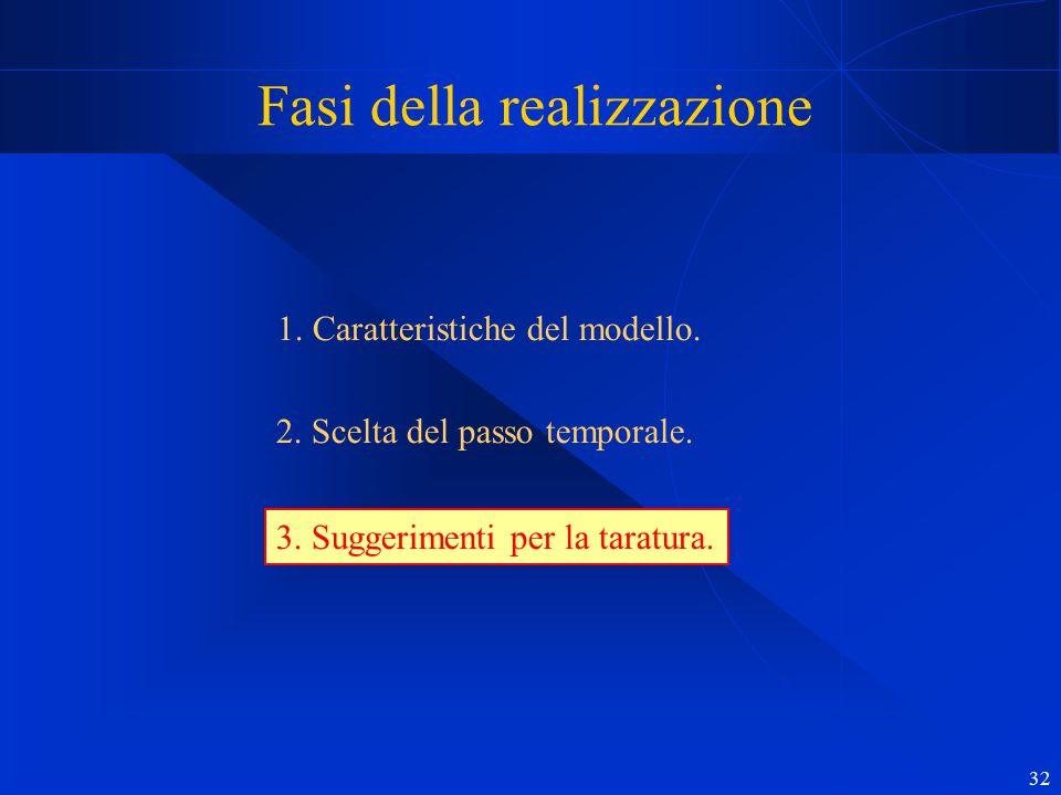 32 Fasi della realizzazione 1. Caratteristiche del modello. 2. Scelta del passo temporale. 3. Suggerimenti per la taratura.