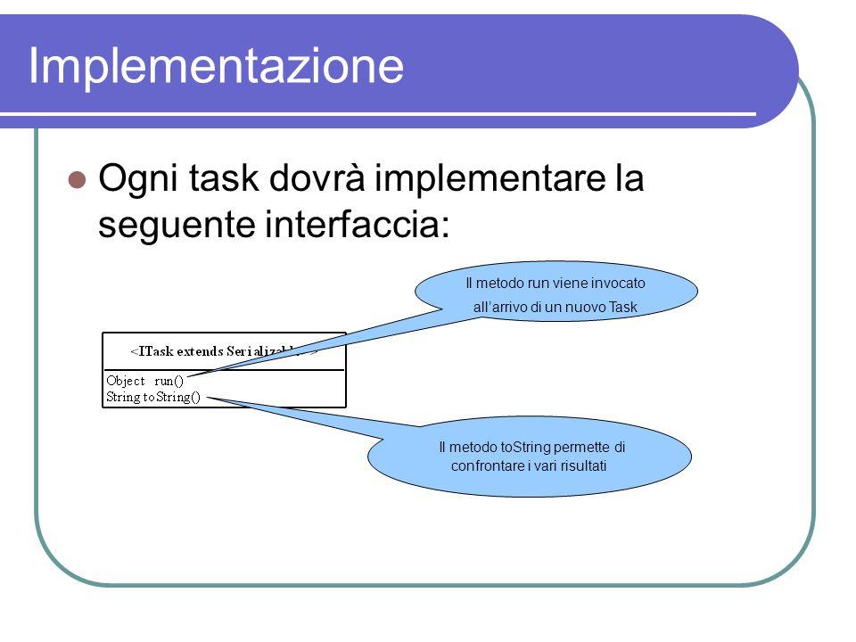 Implementazione Ogni task dovrà implementare la seguente interfaccia: Il metodo run viene invocato all'arrivo di un nuovo Task Il metodo toString permette di confrontare i vari risultati